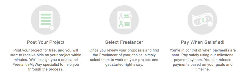 freelancemyway employer post a job