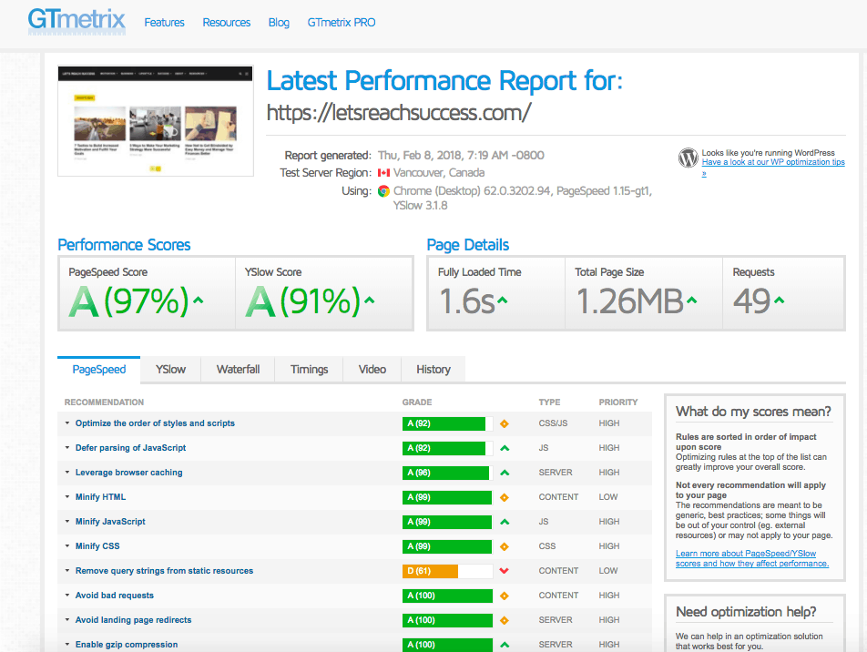 letsreachsuccess site performance gtmetrix