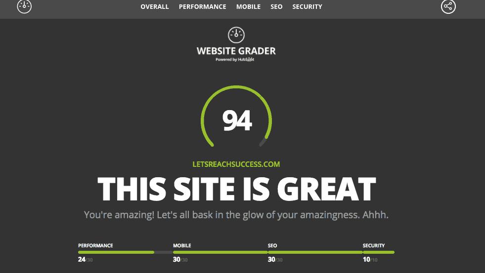 hubspot free website grader letsreachsuccess.com