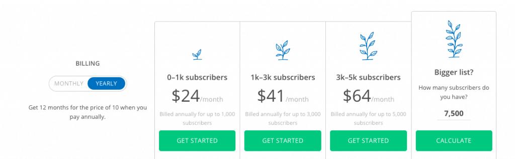 convertkit pricing