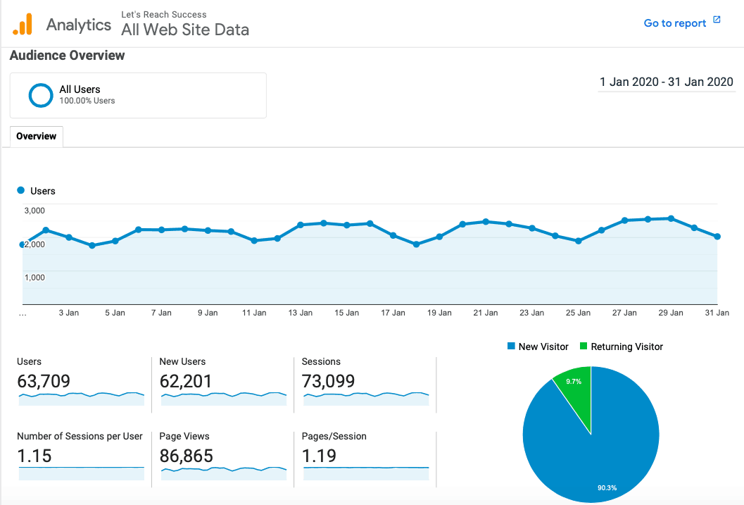 january blog income report traffic
